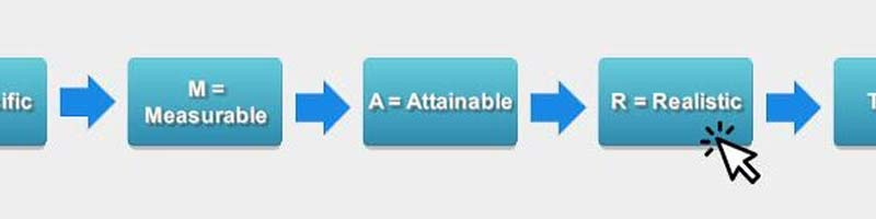 FREE Tabbed Process Template Download For Articulate Storyline 2